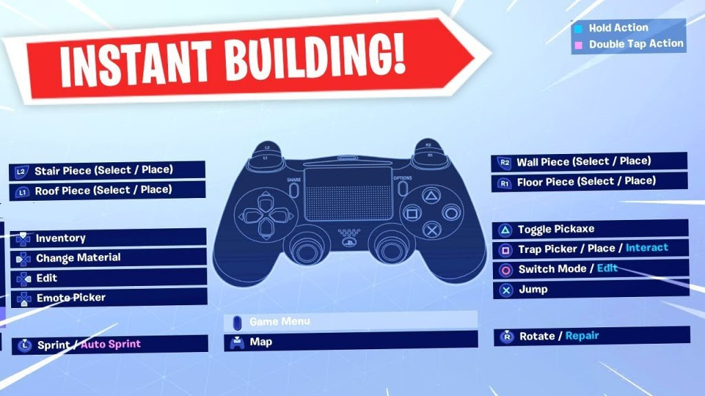 Keybindings for the controller