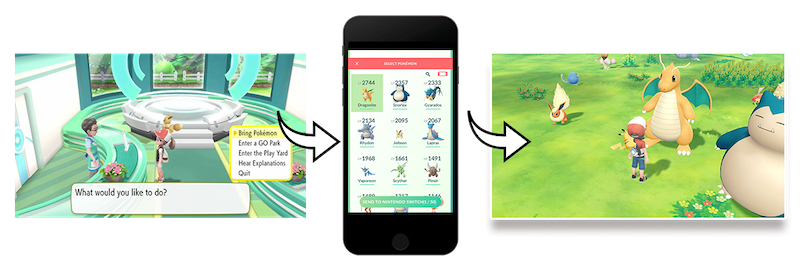 How to Connect Pokemon Go to Switch {Step By Step Guide}